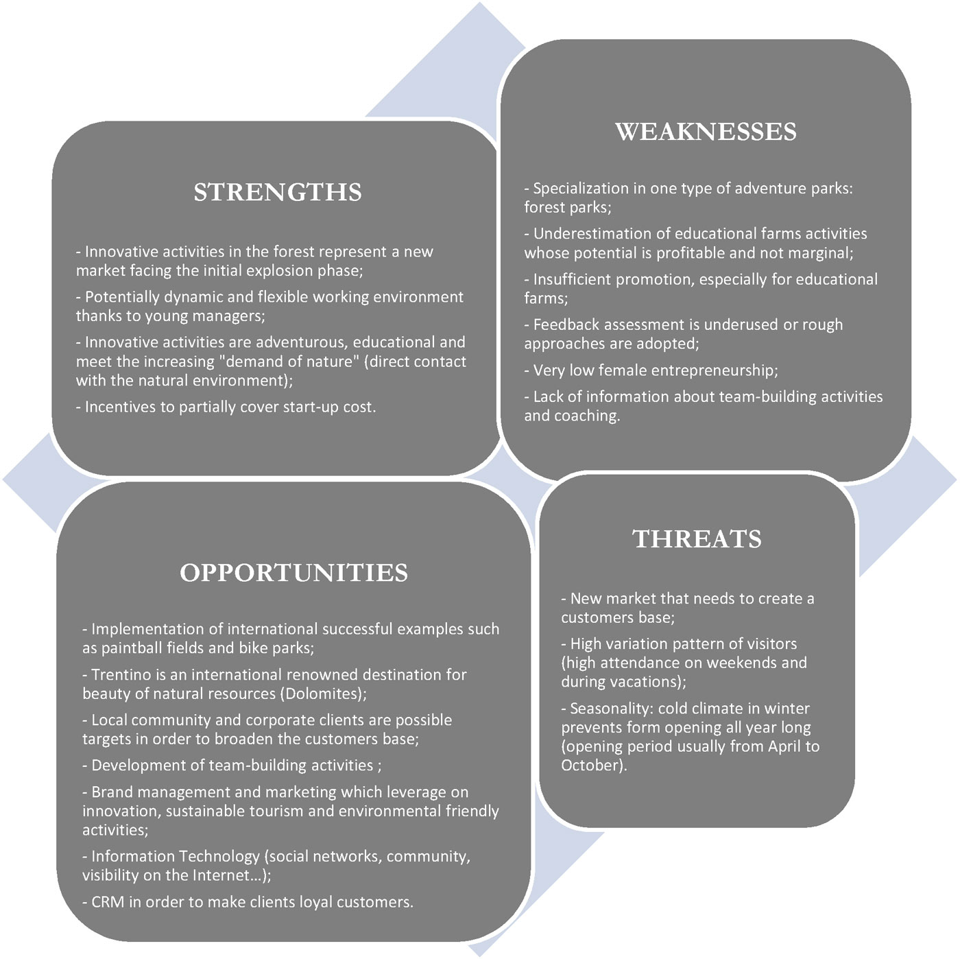 how does a swot analysis help (click here to learn how to do a personal swot analysis ) business swot analysis what makes swot particularly powerful is that, with a little thought, it can help you uncover opportunities that you are well-placed to exploit.