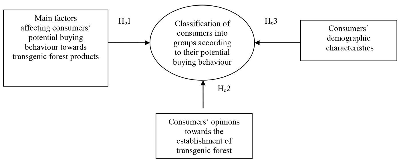 Emerald: Research in Consumer Behavior